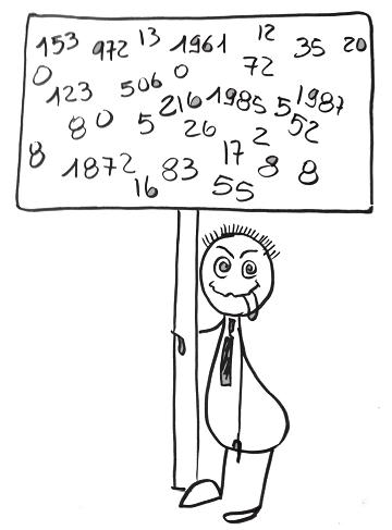 I numeri ordinali